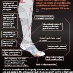 PFA-Socks1